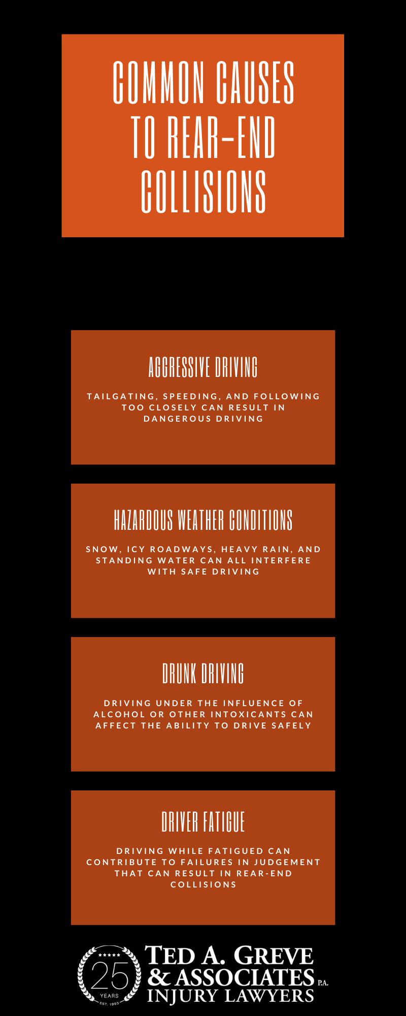 Ted Greve Atlanta Rear End Car Accident Infographic