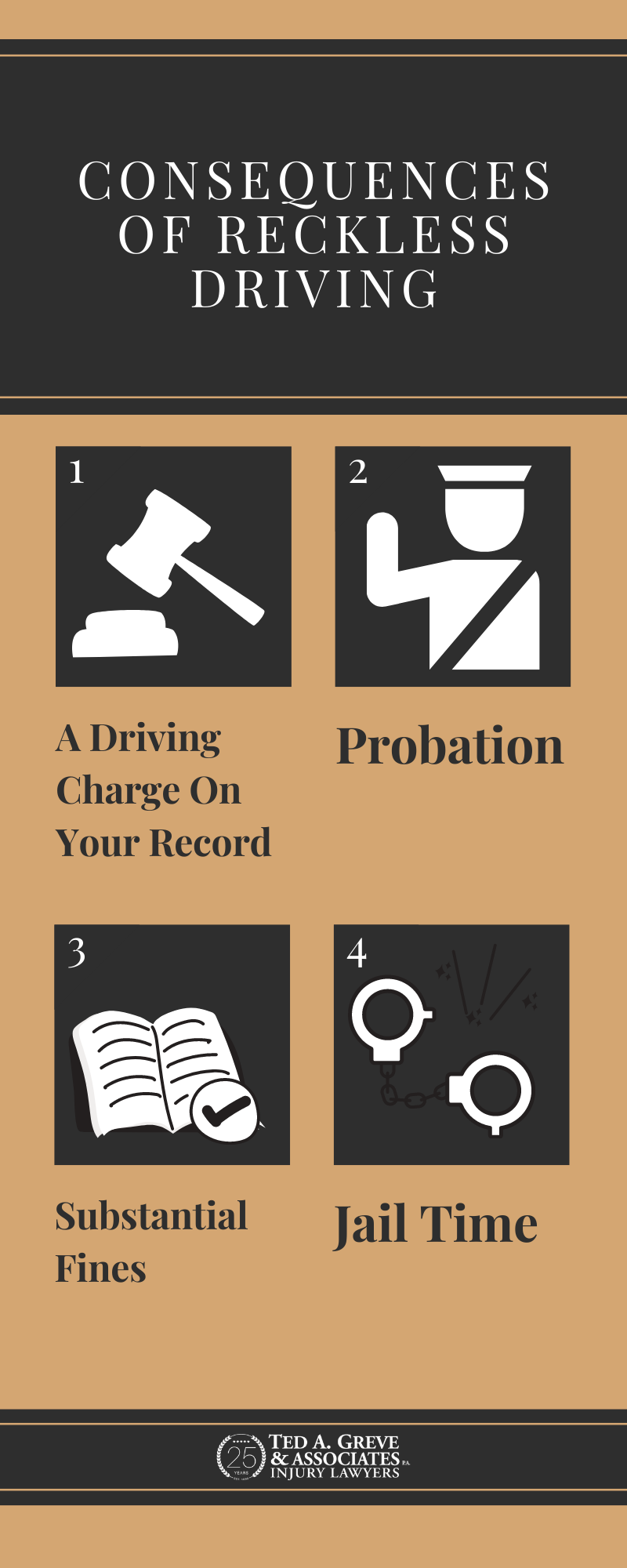 Ted Greve Atlanta Reckless Driving Accident Infographic