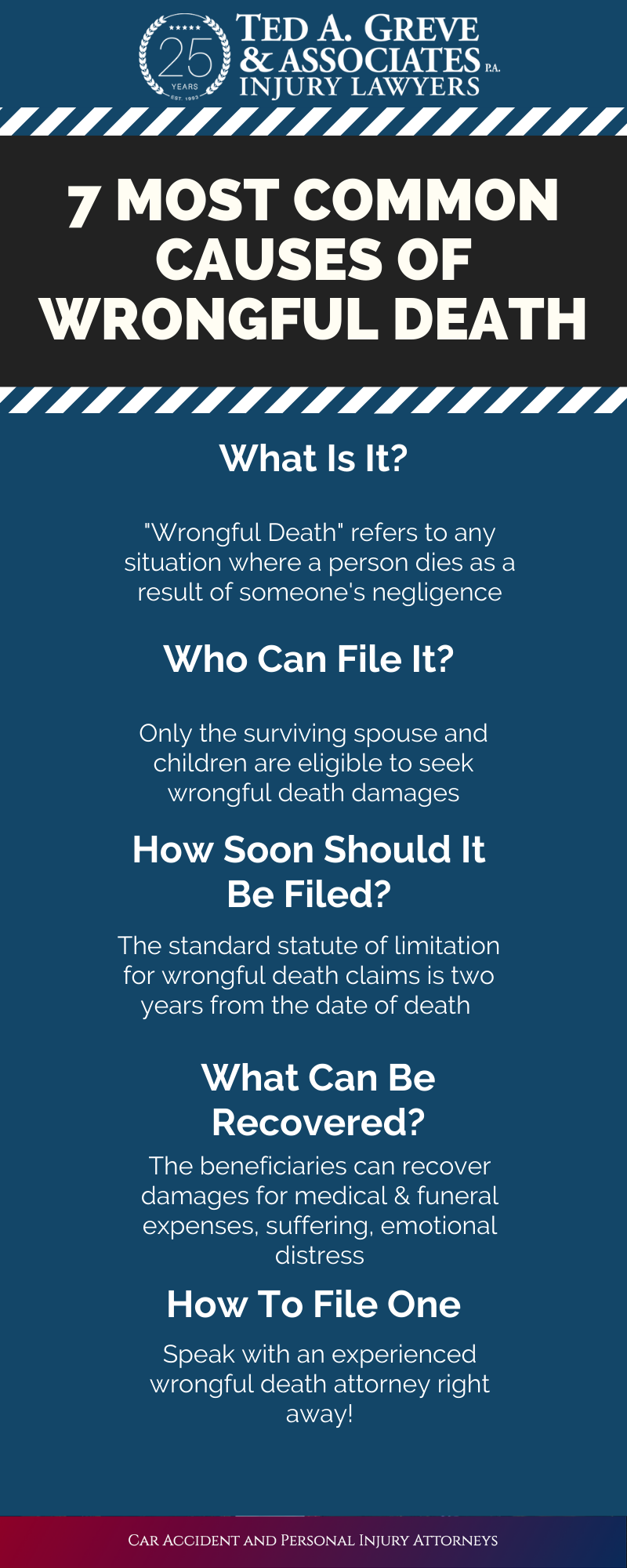 Ted Greve Atlanta Wrongful Death Infographic