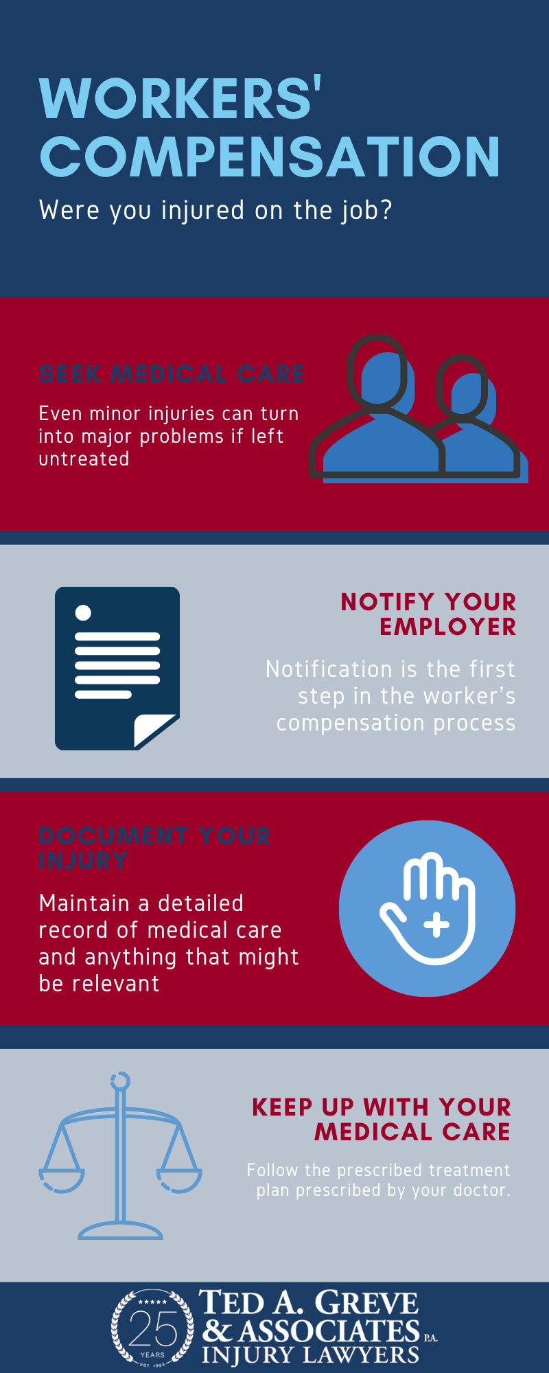 Ted Greve Augusta Workers Comp Infographic