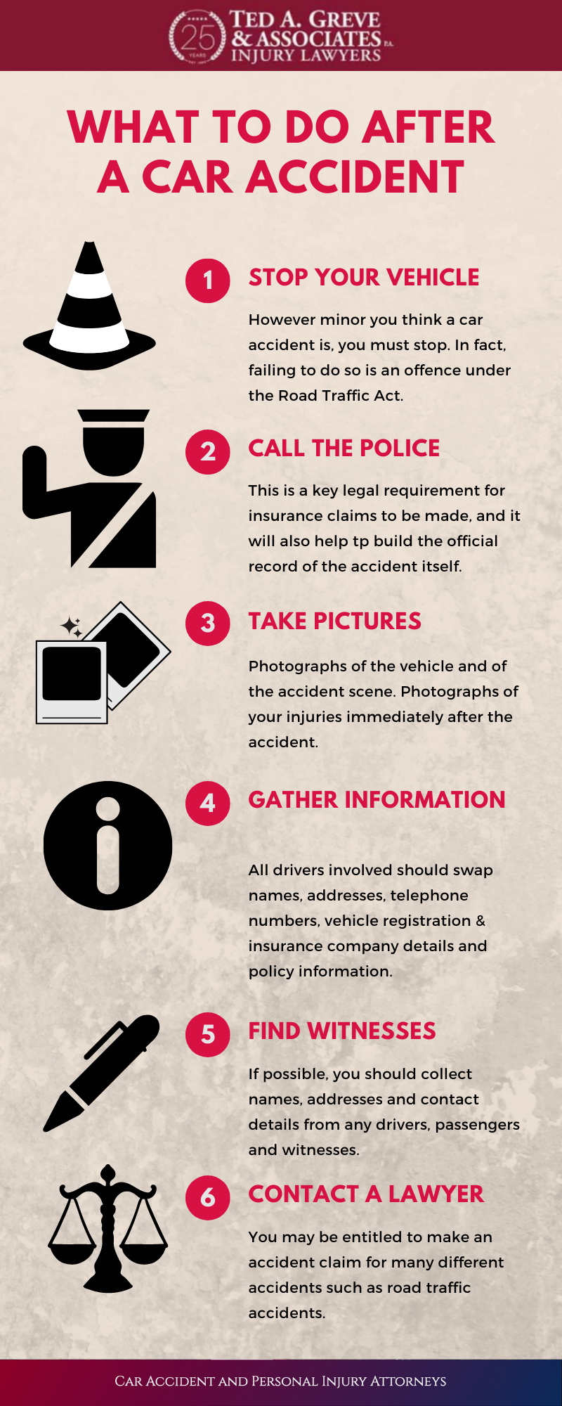 Ted Greve Charlotte Car Accident Infographic