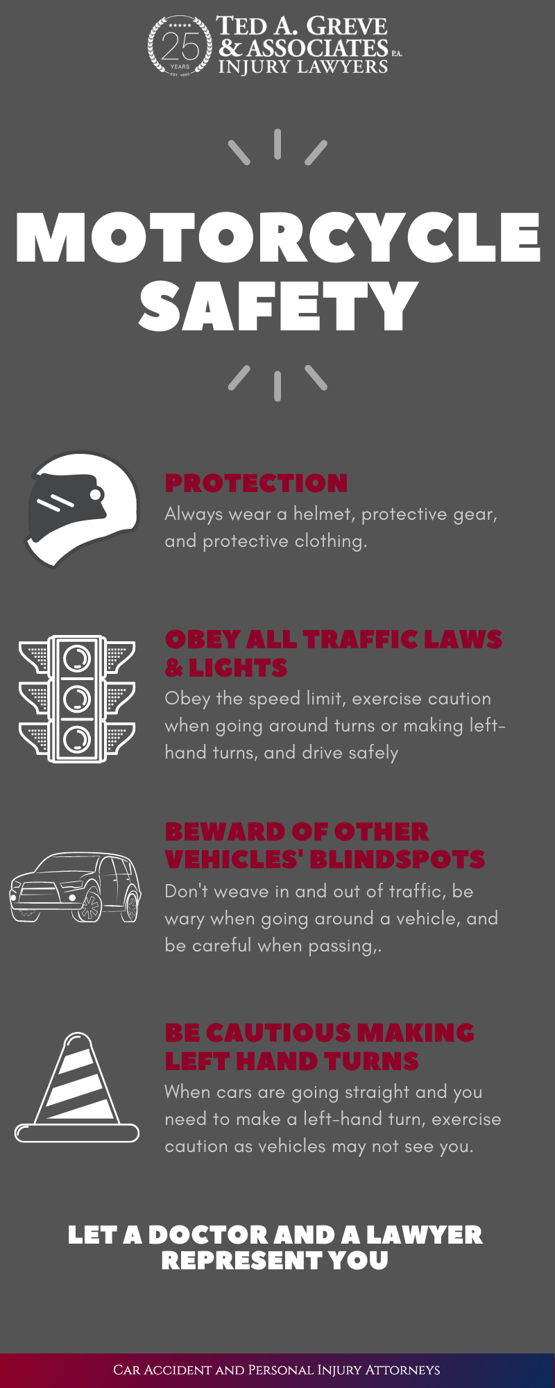 Ted Greve Charlotte Motorcycle Accident Infographic