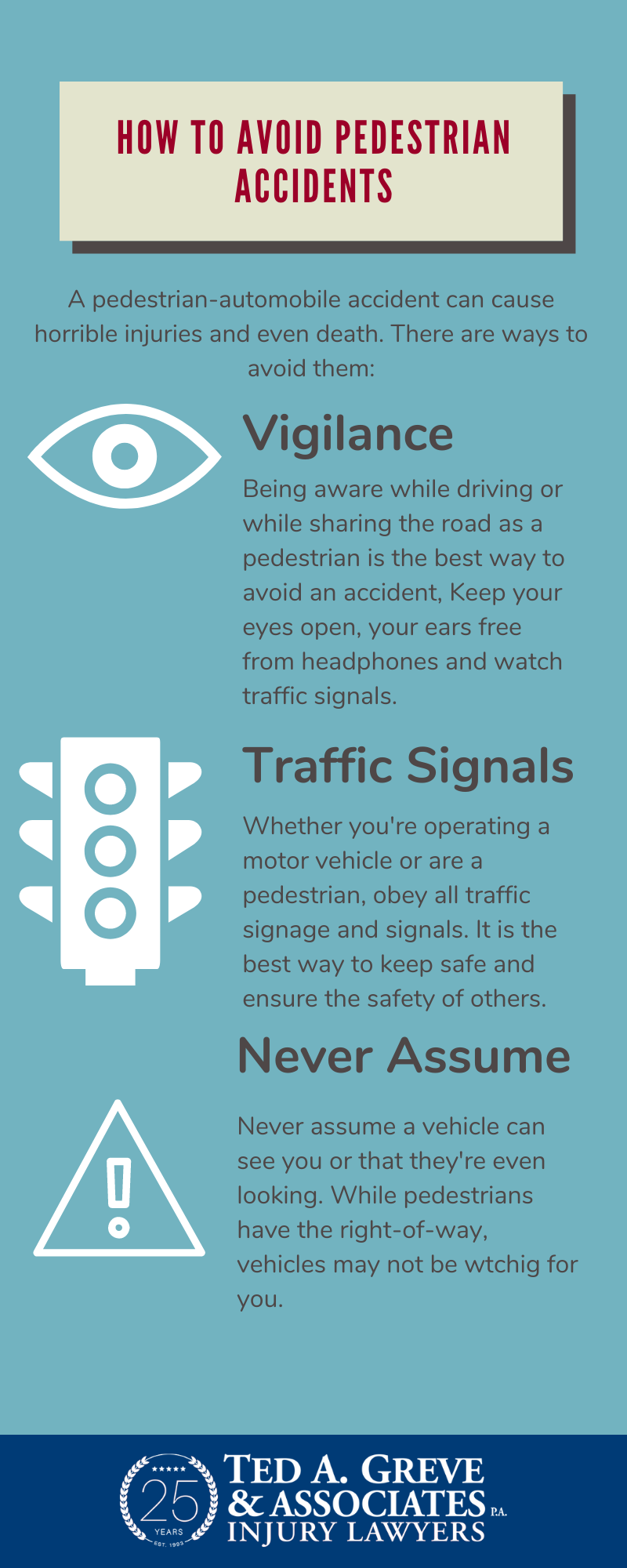 Ted Greve Charlotte Pedestrian Accident Infographic