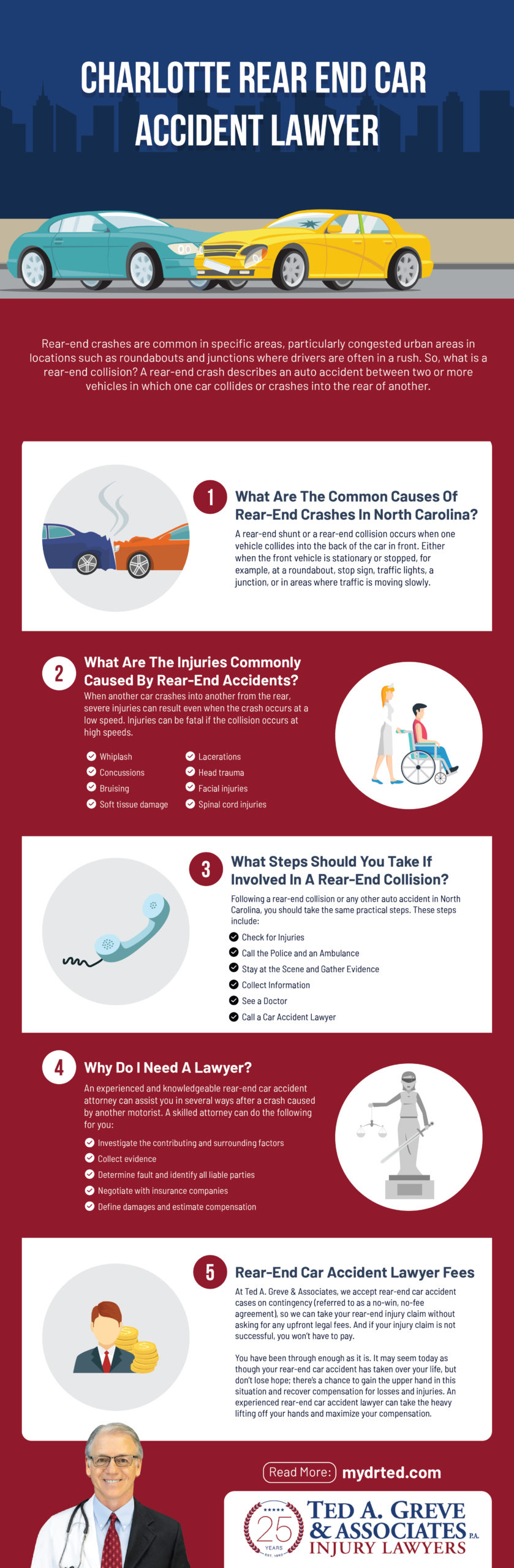 Ted Greve Charlotte Rear End Car Accident Infographic
