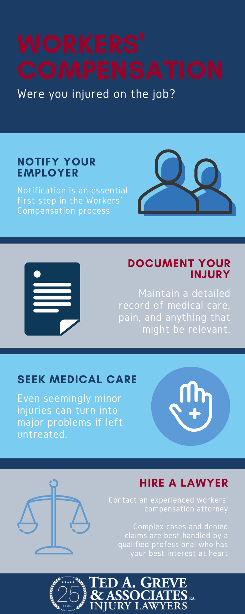 Ted Greve Charlotte Workers Comp Infographic